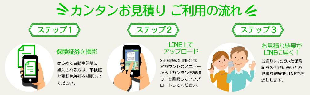 line 保険 自動車